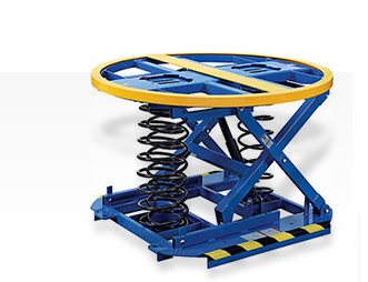 Spring-Actuated Pallet Carousel Skid Positioner